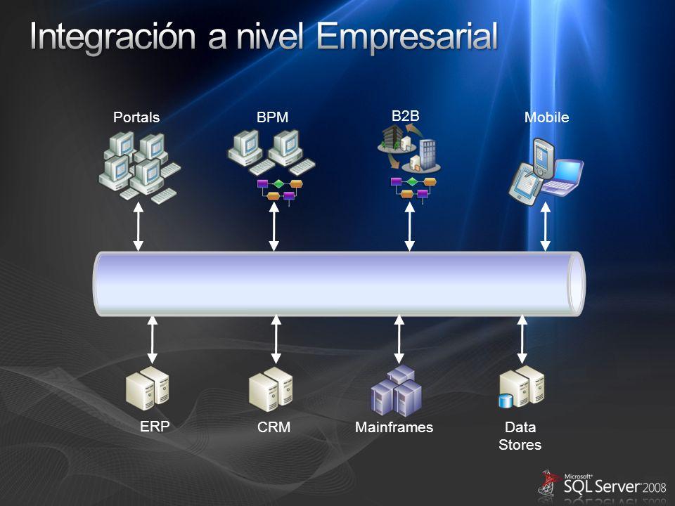 Mainframes Data Stores B2B BPM Portals Mobile ERP CRM