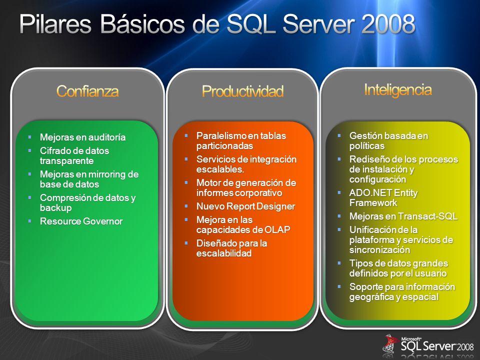 El servidor OLAP nº 1 Más 600.000 IT Pros y desarrolladores formados en SQL Server IDC: más unidades vendidas que Oracle e IBM juntos Gartner: el producto de DBMS y BI de mayor crecimiento Cuadrante de Líderes en plataforma de BI, 2008 Cuadrante de Líderes para DW, 2007
