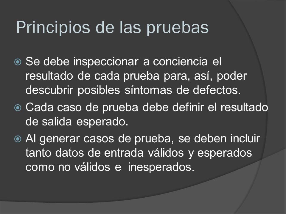 Principios de las pruebas Se debe inspeccionar a conciencia el resultado de cada prueba para, así, poder descubrir posibles síntomas de defectos. Cada