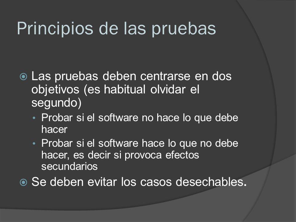 Principios de las pruebas Las pruebas deben centrarse en dos objetivos (es habitual olvidar el segundo) Probar si el software no hace lo que debe hace