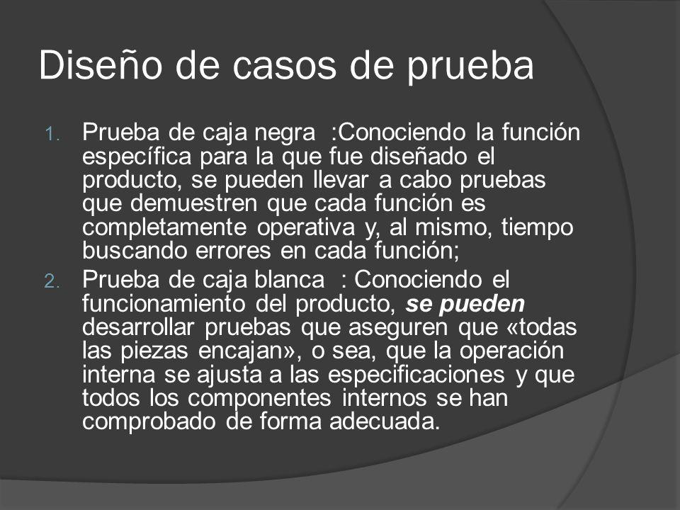 Diseño de casos de prueba 1. Prueba de caja negra :Conociendo la función específica para la que fue diseñado el producto, se pueden llevar a cabo prue
