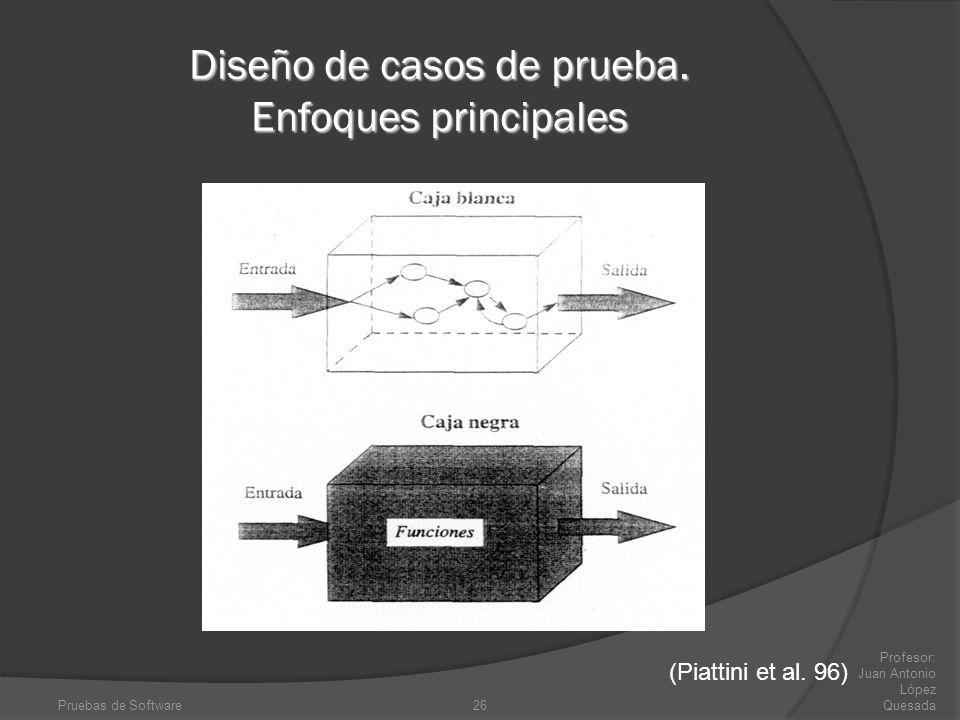 Pruebas de Software26 Profesor: Juan Antonio López Quesada Diseño de casos de prueba. Enfoques principales (Piattini et al. 96)