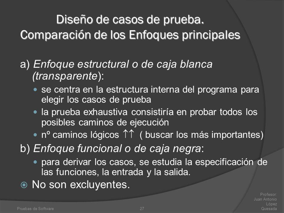 Pruebas de Software27 Profesor: Juan Antonio López Quesada Diseño de casos de prueba. Comparación de los Enfoques principales a) Enfoque estructural o