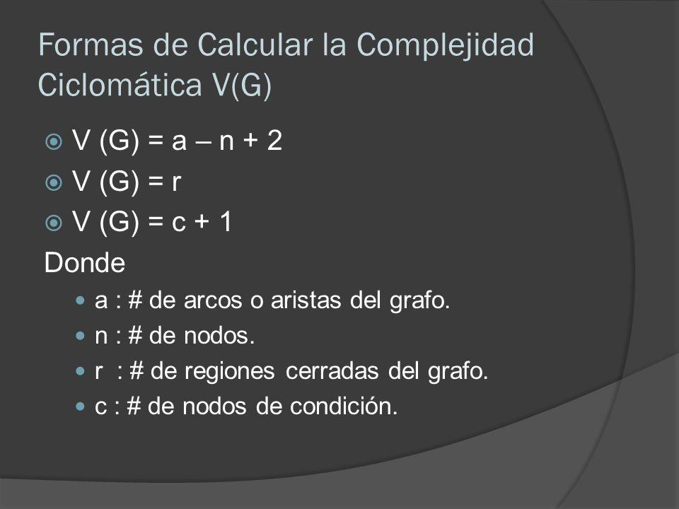 Formas de Calcular la Complejidad Ciclomática V(G) V (G) = a – n + 2 V (G) = r V (G) = c + 1 Donde a : # de arcos o aristas del grafo. n : # de nodos.