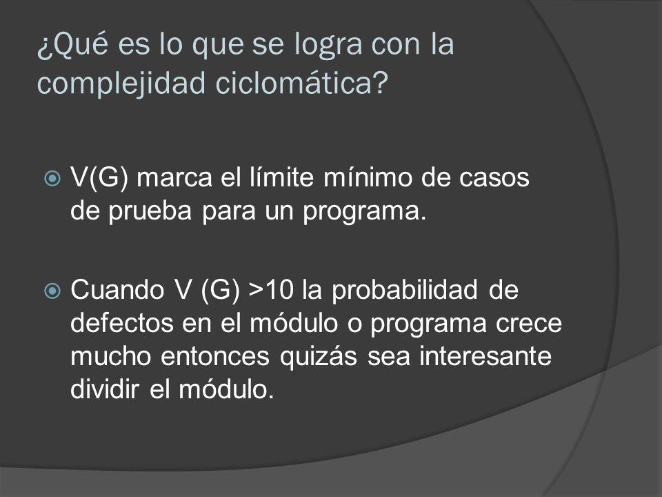 ¿Qué es lo que se logra con la complejidad ciclomática? V(G) marca el límite mínimo de casos de prueba para un programa. Cuando V (G) >10 la probabili