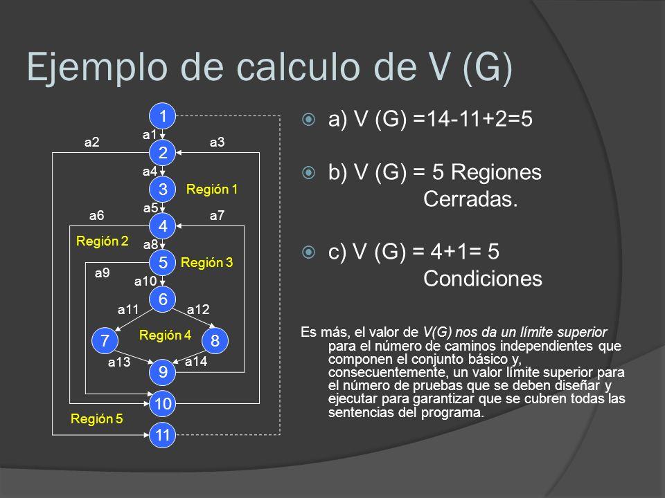 Ejemplo de calculo de V (G) a) V (G) =14-11+2=5 b) V (G) = 5 Regiones Cerradas. c) V (G) = 4+1= 5 Condiciones Es más, el valor de V(G) nos da un límit