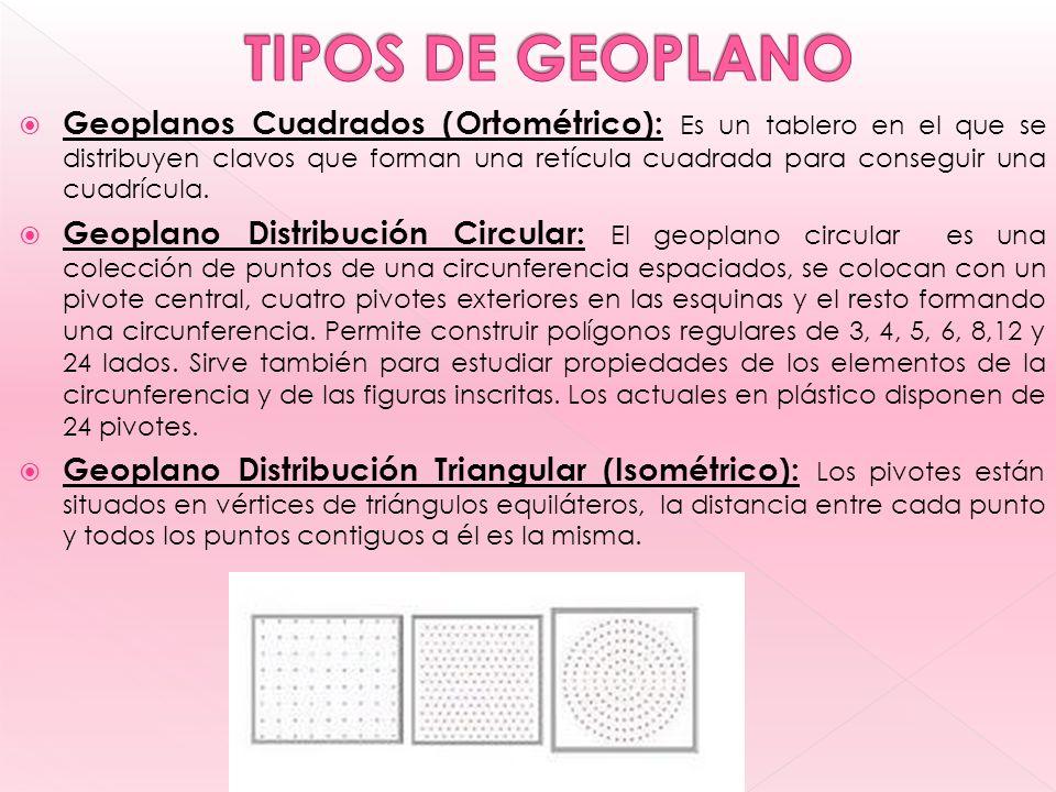 Geoplanos Cuadrados (Ortométrico): Es un tablero en el que se distribuyen clavos que forman una retícula cuadrada para conseguir una cuadrícula.