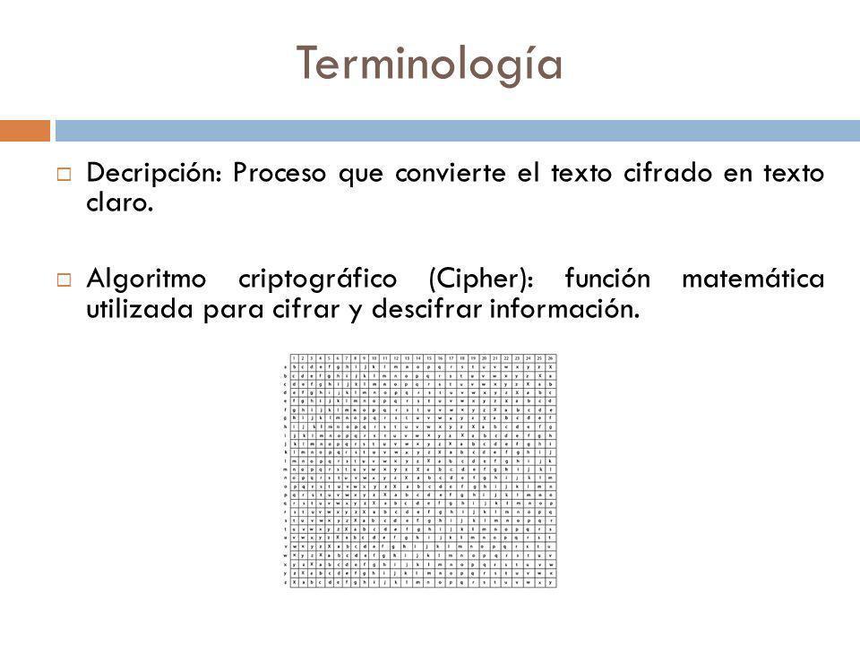 Terminología Decripción: Proceso que convierte el texto cifrado en texto claro. Algoritmo criptográfico (Cipher): función matemática utilizada para ci