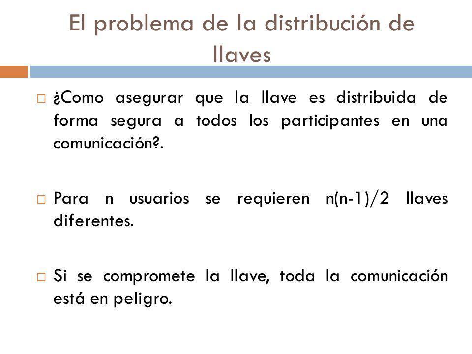 El problema de la distribución de llaves ¿Como asegurar que la llave es distribuida de forma segura a todos los participantes en una comunicación?. Pa