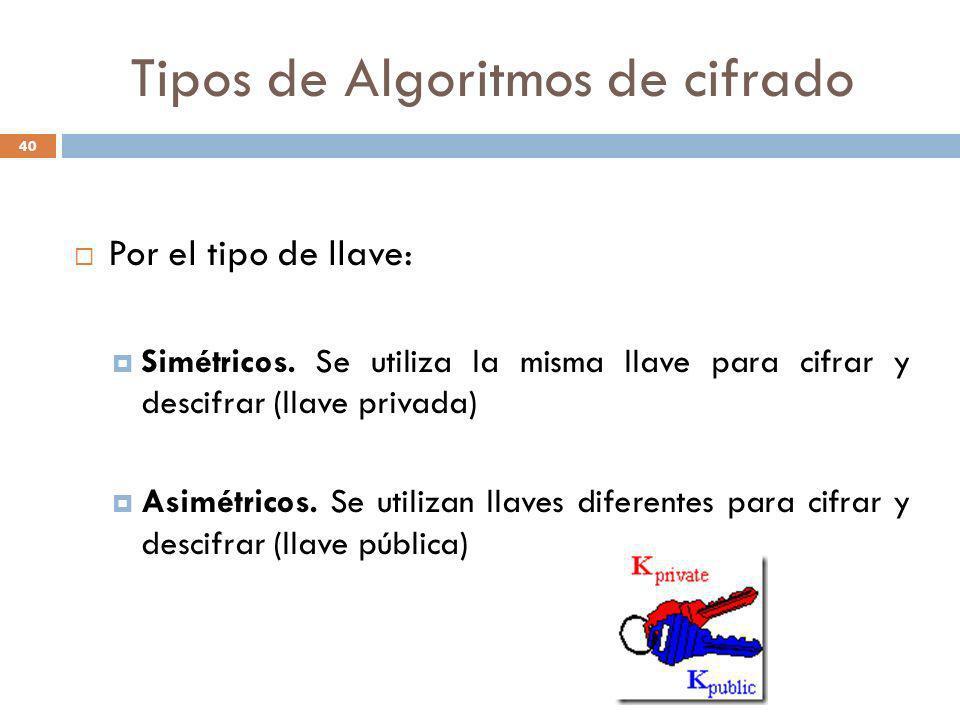 Tipos de Algoritmos de cifrado 40 Por el tipo de llave: Simétricos. Se utiliza la misma llave para cifrar y descifrar (llave privada) Asimétricos. Se