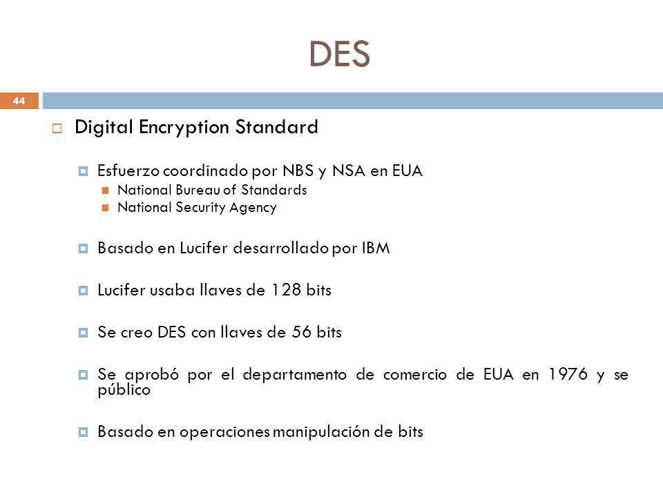 DES 44 Digital Encryption Standard Esfuerzo coordinado por NBS y NSA en EUA National Bureau of Standards National Security Agency Basado en Lucifer de