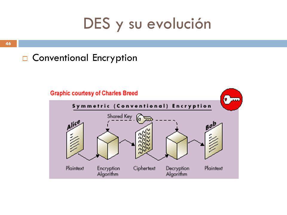 DES y su evolución 46 Conventional Encryption