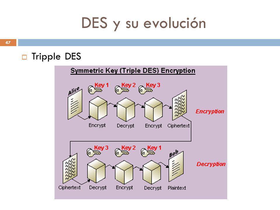 DES y su evolución 47 Tripple DES