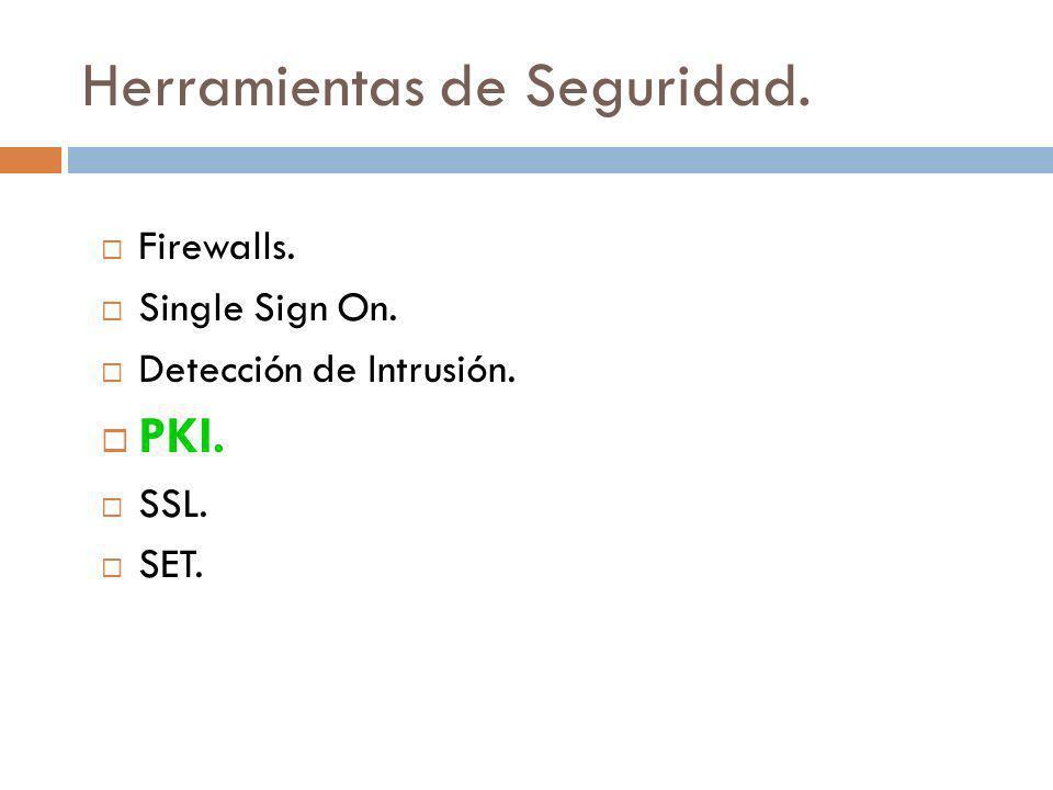 Herramientas de Seguridad. Firewalls. Single Sign On. Detección de Intrusión. PKI. SSL. SET.