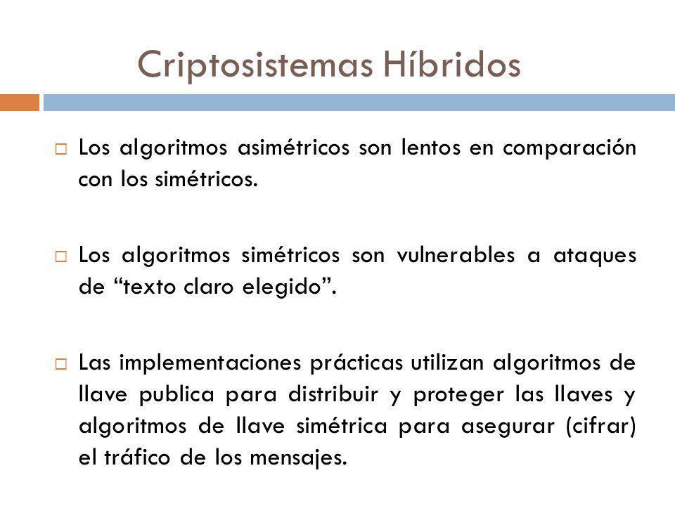 Criptosistemas Híbridos Los algoritmos asimétricos son lentos en comparación con los simétricos. Los algoritmos simétricos son vulnerables a ataques d