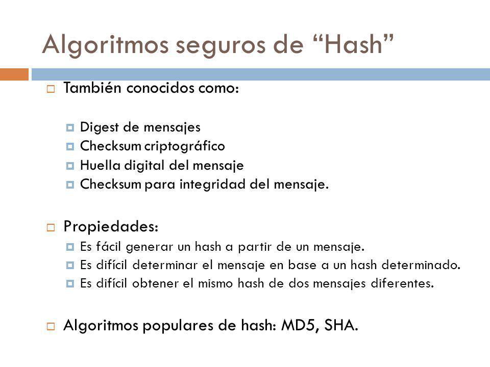 Algoritmos seguros de Hash También conocidos como: Digest de mensajes Checksum criptográfico Huella digital del mensaje Checksum para integridad del m