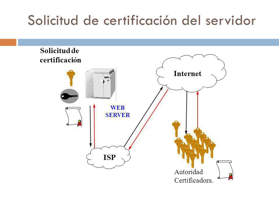 Solicitud de certificación del servidor Internet ISP WEB SERVER Solicitud de certificación Autoridad Certificadora.