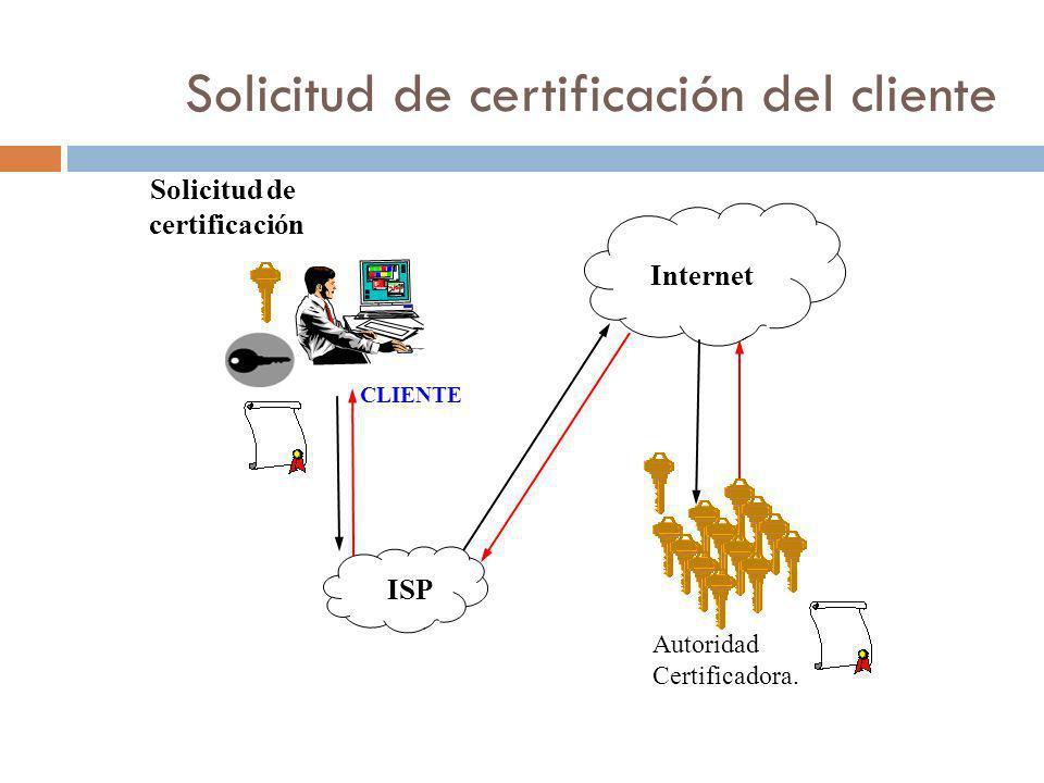 Solicitud de certificación del cliente Internet ISP CLIENTE Solicitud de certificación Autoridad Certificadora.
