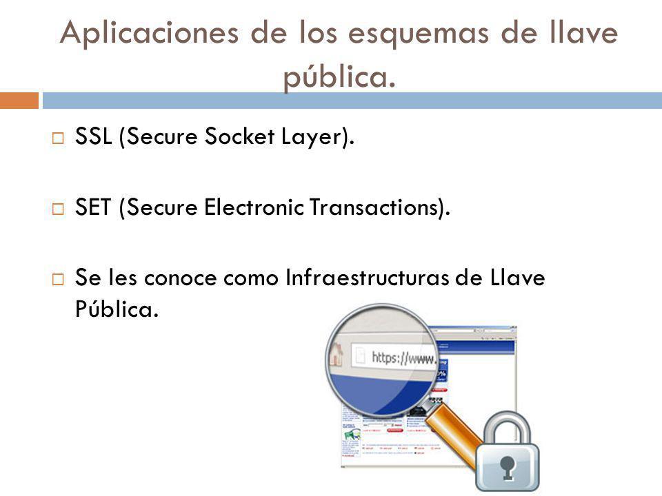Aplicaciones de los esquemas de llave pública. SSL (Secure Socket Layer). SET (Secure Electronic Transactions). Se les conoce como Infraestructuras de