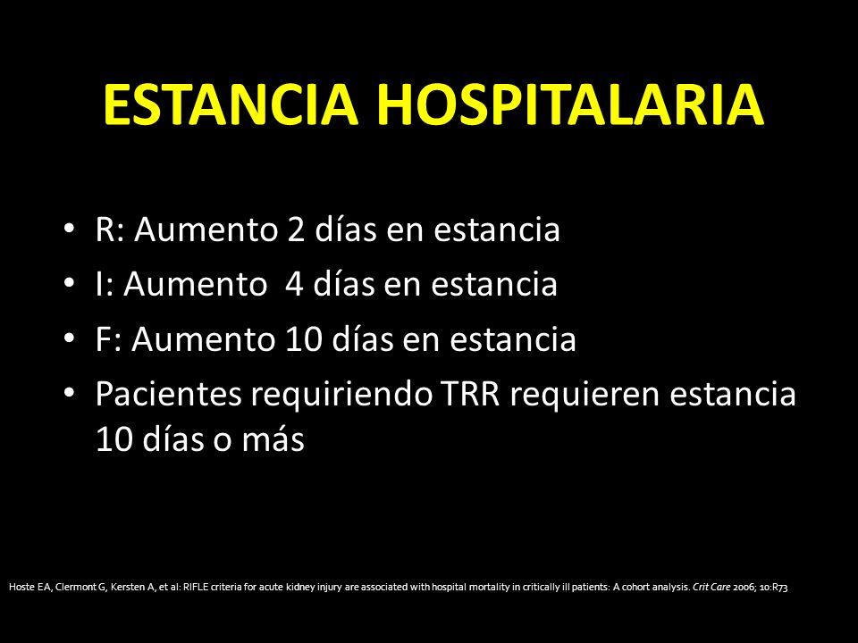 ESTANCIA HOSPITALARIA R: Aumento 2 días en estancia I: Aumento 4 días en estancia F: Aumento 10 días en estancia Pacientes requiriendo TRR requieren e