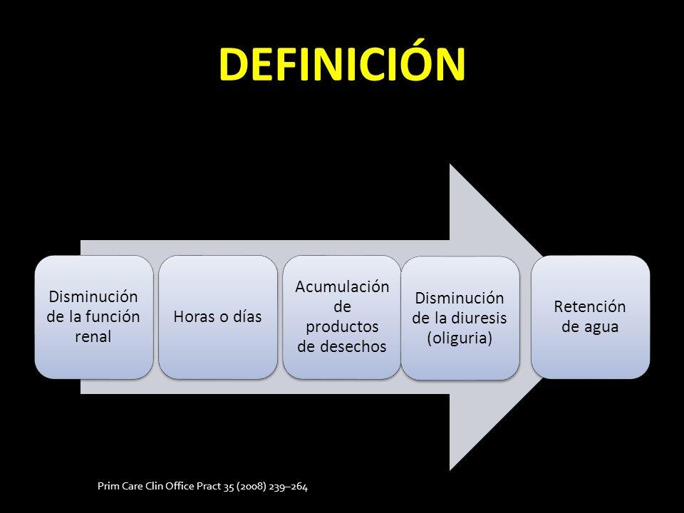 DEFINICIÓN Disminución de la función renal Horas o días Acumulación de productos de desechos Disminución de la diuresis (oliguria) Retención de agua P