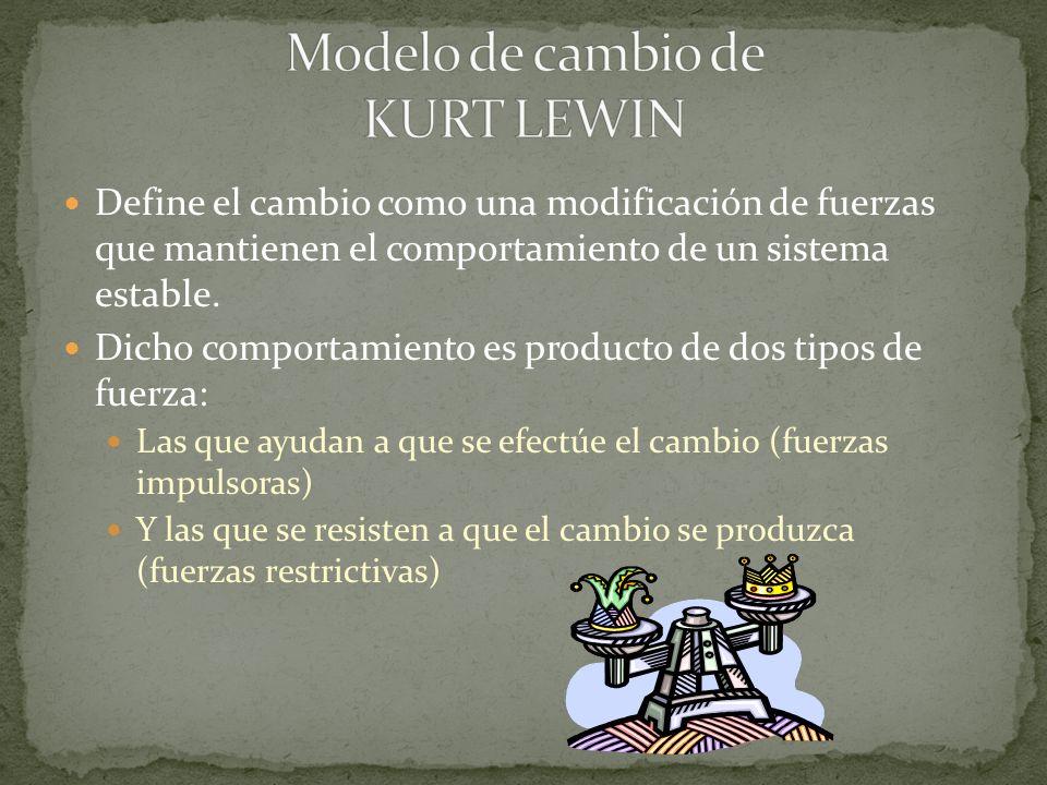 Anel Andrade Aguilar Luis Signoret Alba Eliezer Ed Campos Laux UNIVERSIDAD DEL VALLE DE MÉXICO LICENCIATURA EJECUTIVA Maestro Rodolfo Moreno Acuña