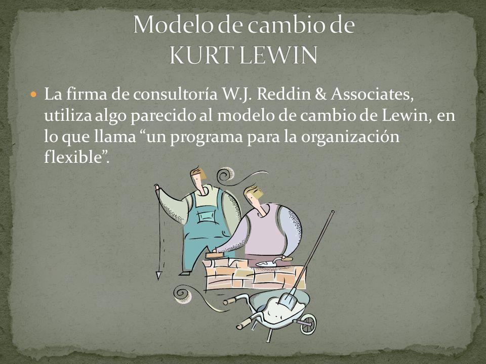 Lewin sostiene que para lograr las fases anteriores, son necesarios los siguientes puntos: Determinar el problema. Identificar la situación actual. Id