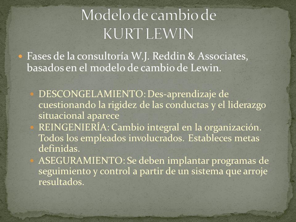 La firma de consultoría W.J. Reddin & Associates, utiliza algo parecido al modelo de cambio de Lewin, en lo que llama un programa para la organización