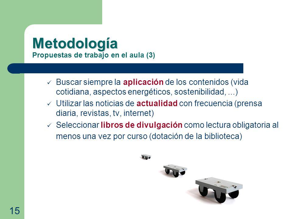 Metodología Metodología Propuestas de trabajo en el aula (3) Buscar siempre la aplicación de los contenidos (vida cotidiana, aspectos energéticos, sos