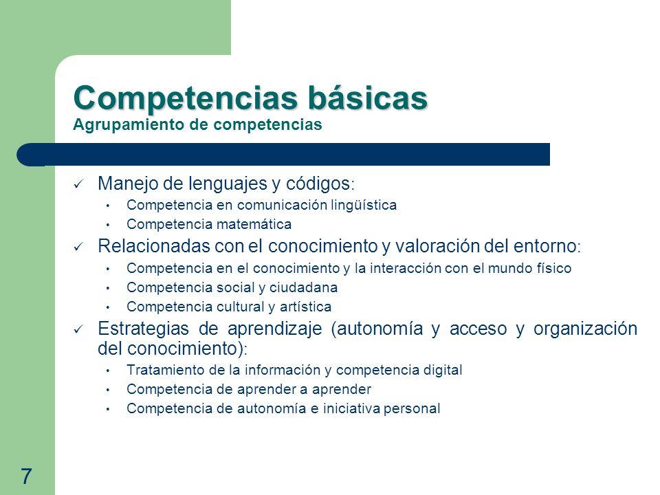 Competencias básicas Competencias básicas Agrupamiento de competencias Manejo de lenguajes y códigos : Competencia en comunicación lingüística Compete
