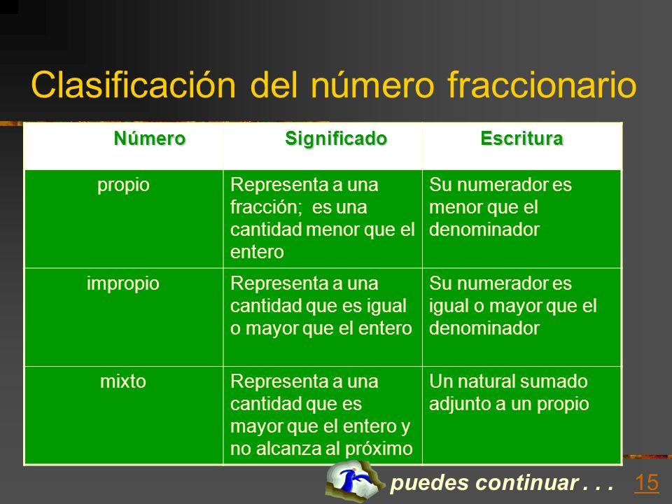 Clases de números fraccionarios En el ejemplo 2 hay varios enteros y una fracción. Por lo tanto podemos escribir 3 ¾. Ésto nos exige que clasifiquemos