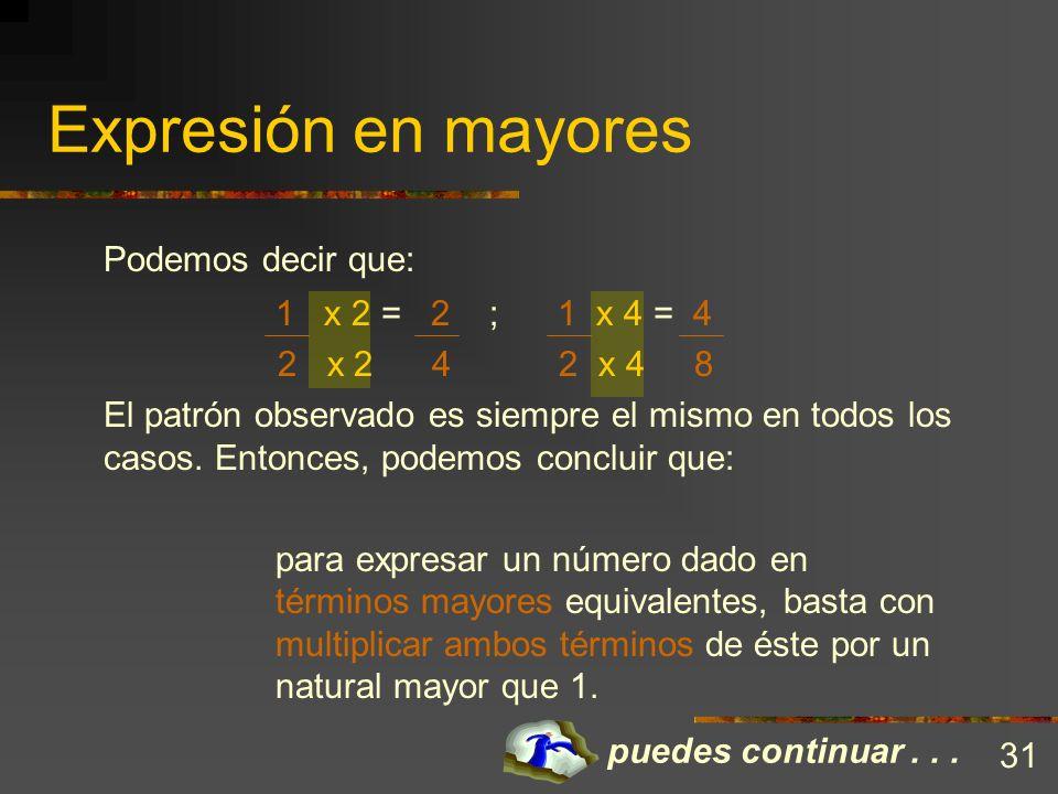 Expresión en mayores Existe un patrón entre los tres numeradores: el 1 multiplicado por 2 es igual a 2. También, multiplicado por 4, es 4. Tomemos los