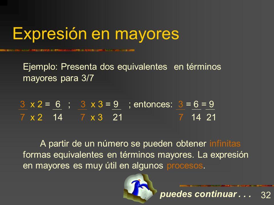 Expresión en mayores Podemos decir que: 1 x 2 = 2 ; 1 x 4 = 4 2 x 2 4 2 x 4 8 El patrón observado es siempre el mismo en todos los casos. Entonces, po