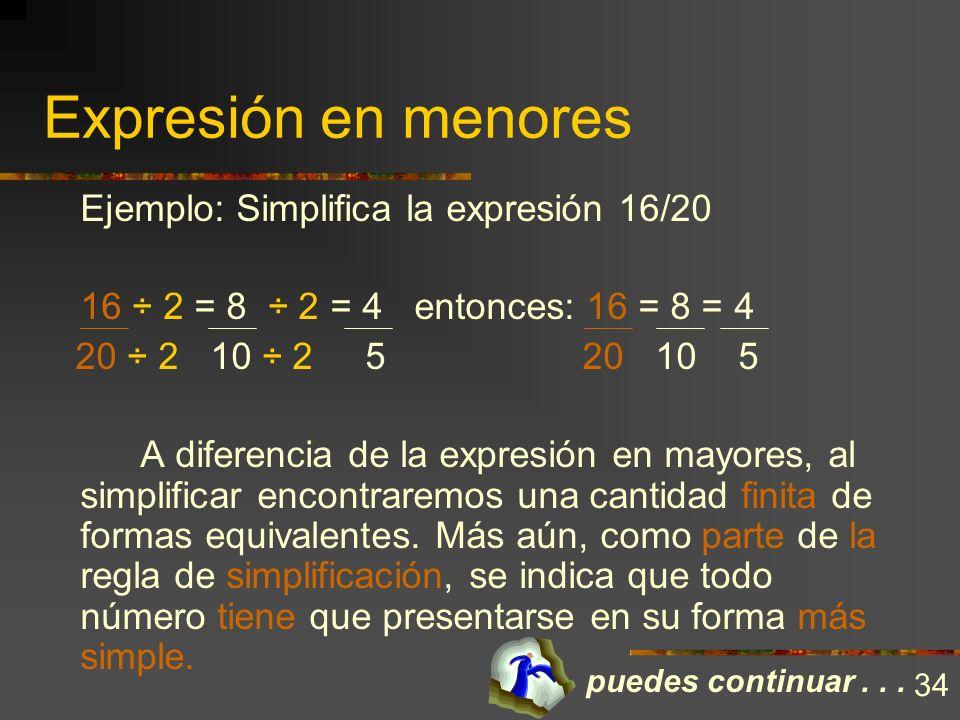 Expresión en menores El otro aspecto de los equivalentes es la expresión en menores o simplificación. Razonando como con el caso anterior, podemos inf