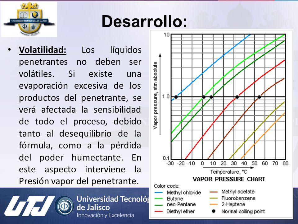 Volatilidad: Los líquidos penetrantes no deben ser volátiles. Si existe una evaporación excesiva de los productos del penetrante, se verá afectada la