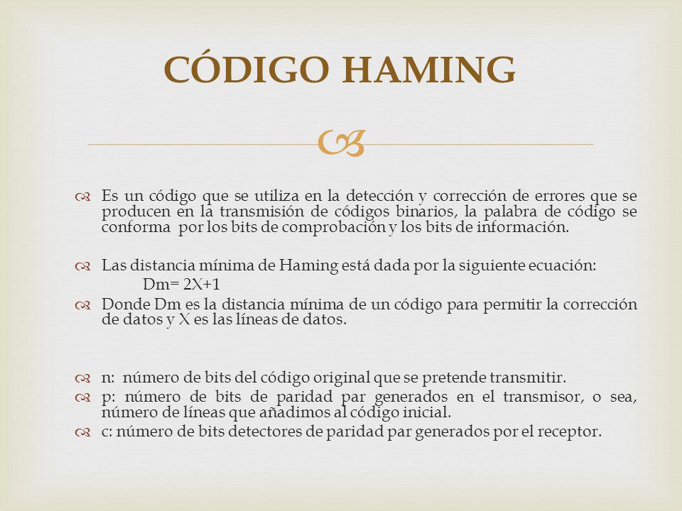 CÓDIGO HAMING Es un código que se utiliza en la detección y corrección de errores que se producen en la transmisión de códigos binarios, la palabra de