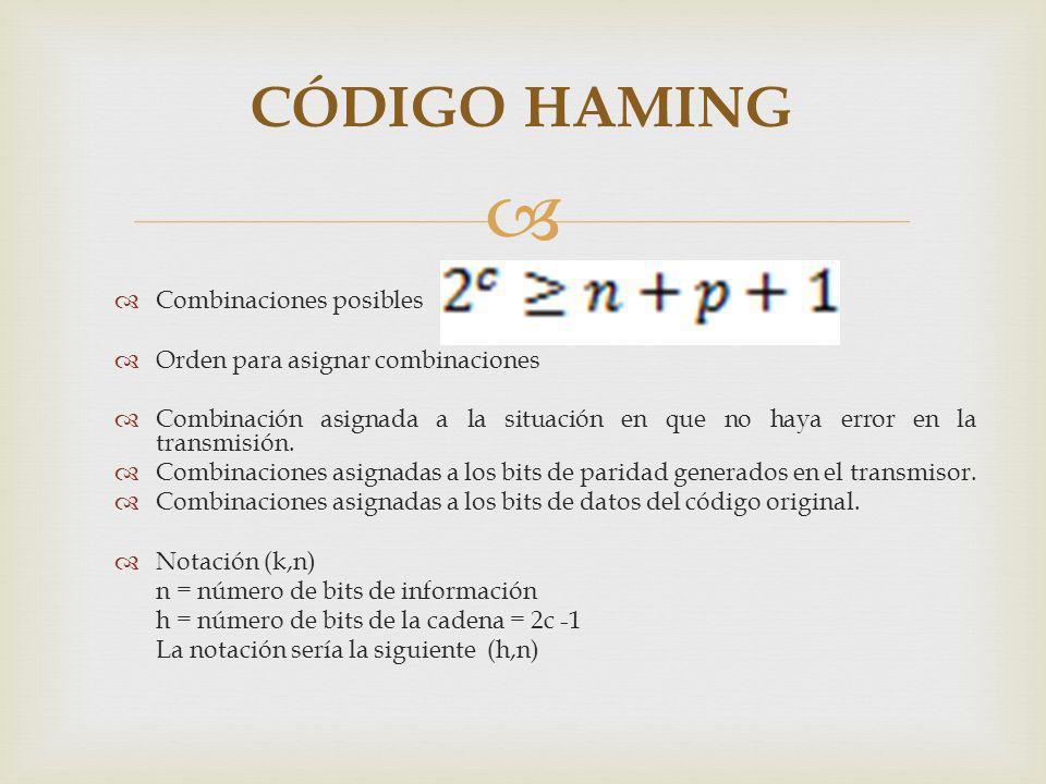CÓDIGO HAMING Combinaciones posibles Orden para asignar combinaciones Combinación asignada a la situación en que no haya error en la transmisión. Comb