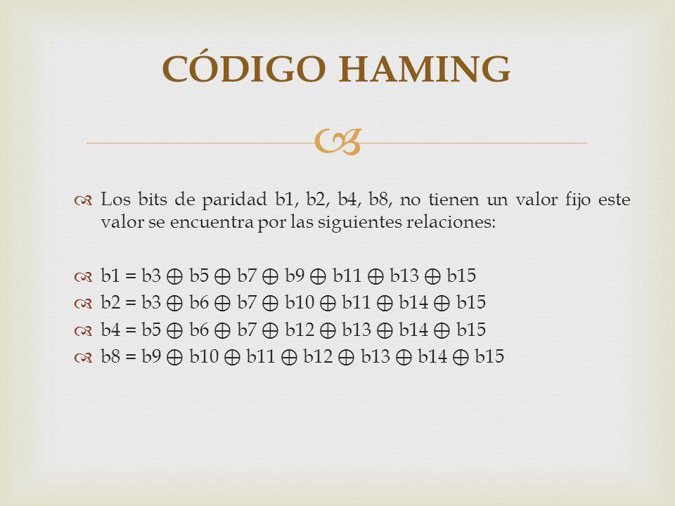 CÓDIGO HAMING Los bits de paridad b1, b2, b4, b8, no tienen un valor fijo este valor se encuentra por las siguientes relaciones: b1 = b3 b5 b7 b9 b11