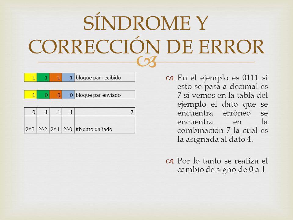 En el ejemplo es 0111 si esto se pasa a decimal es 7 si vemos en la tabla del ejemplo el dato que se encuentra erróneo se encuentra en la combinación
