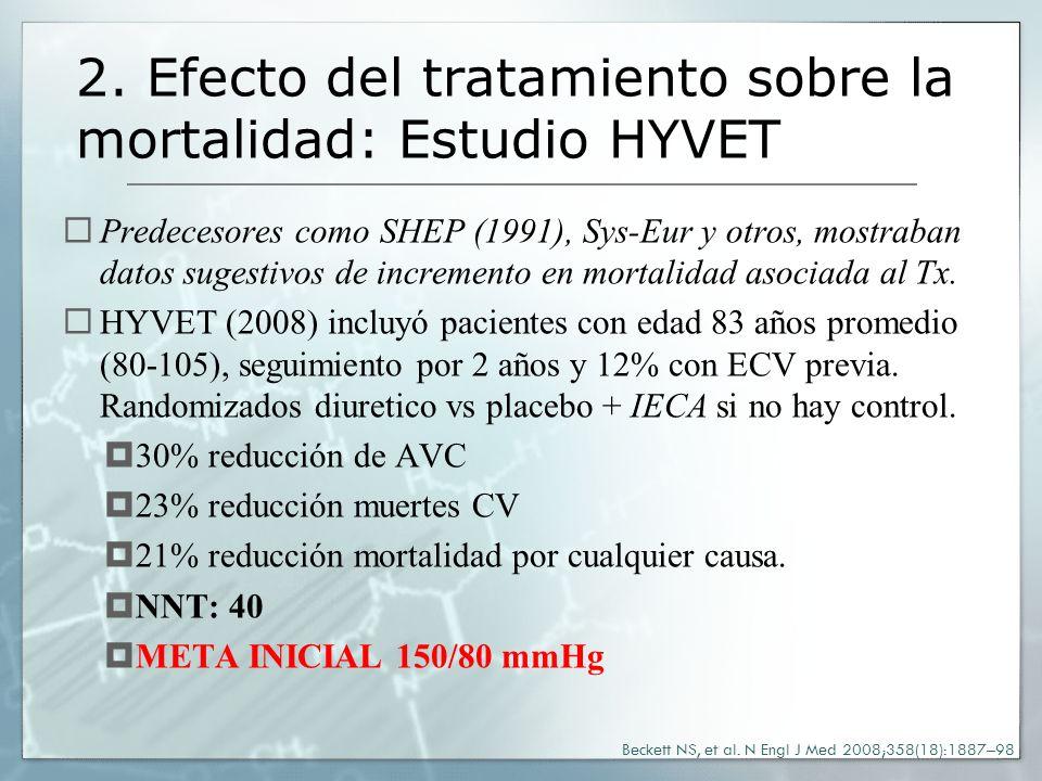 2. Efecto del tratamiento sobre la mortalidad: Estudio HYVET Predecesores como SHEP (1991), Sys-Eur y otros, mostraban datos sugestivos de incremento