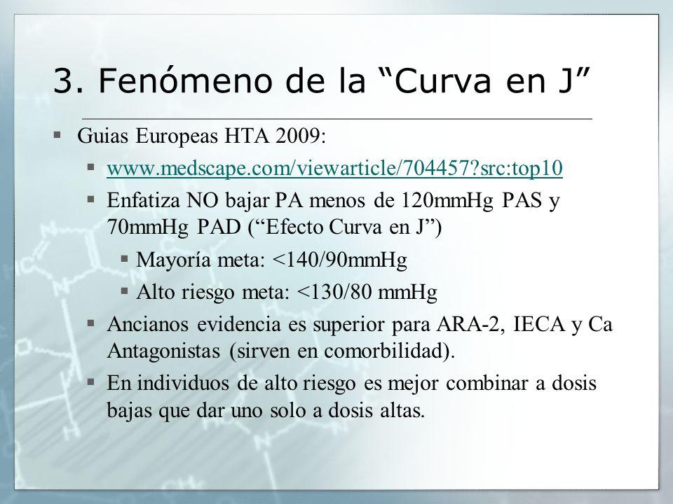 3. Fenómeno de la Curva en J Guias Europeas HTA 2009: www.medscape.com/viewarticle/704457?src:top10 Enfatiza NO bajar PA menos de 120mmHg PAS y 70mmHg