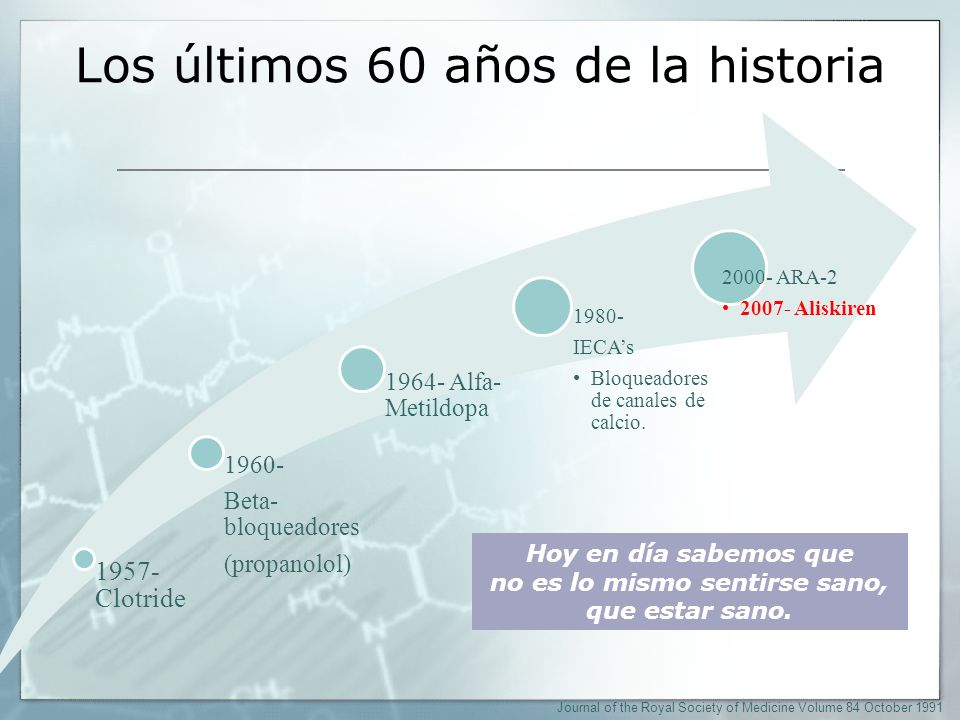 Los últimos 60 años de la historia 1957- Clotride 1960- Beta- bloqueadores (propanolol) 1964- Alfa- Metildopa 1980- IECAs Bloqueadores de canales de c