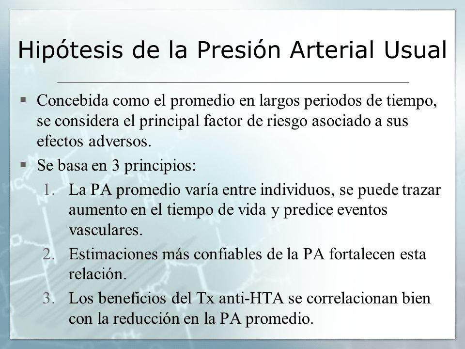 Hipótesis de la Presión Arterial Usual Concebida como el promedio en largos periodos de tiempo, se considera el principal factor de riesgo asociado a