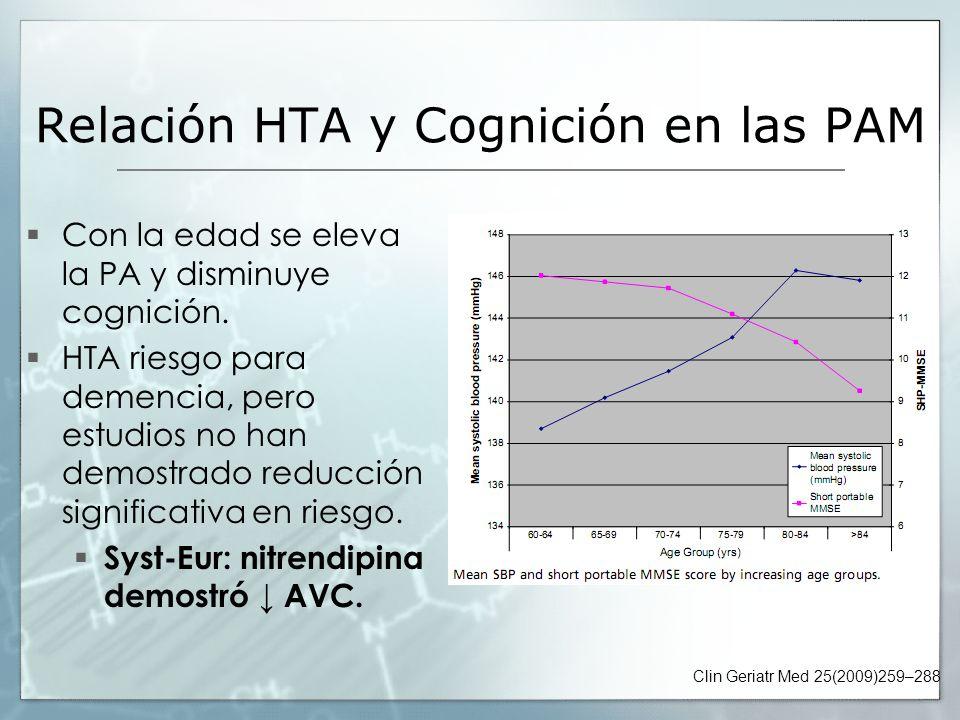 Relación HTA y Cognición en las PAM Con la edad se eleva la PA y disminuye cognición. HTA riesgo para demencia, pero estudios no han demostrado reducc