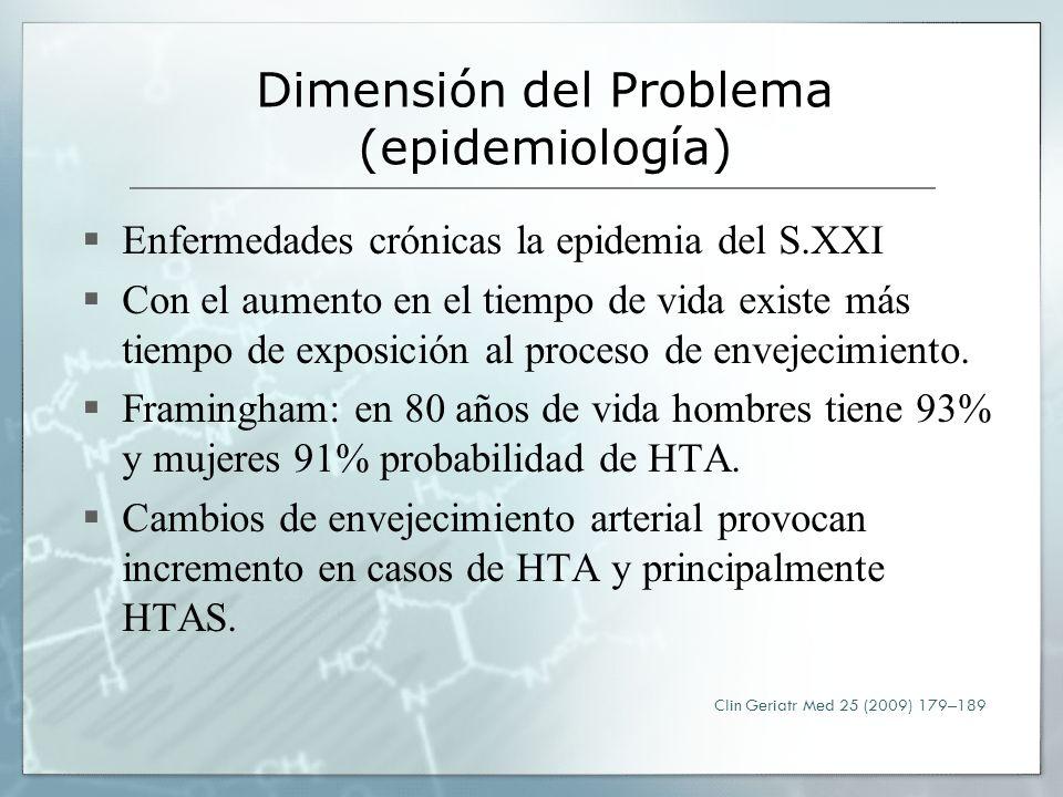 Dimensión del Problema (epidemiología) Enfermedades crónicas la epidemia del S.XXI Con el aumento en el tiempo de vida existe más tiempo de exposición