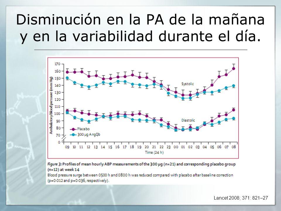 Disminución en la PA de la mañana y en la variabilidad durante el día. Lancet 2008; 371: 821–27