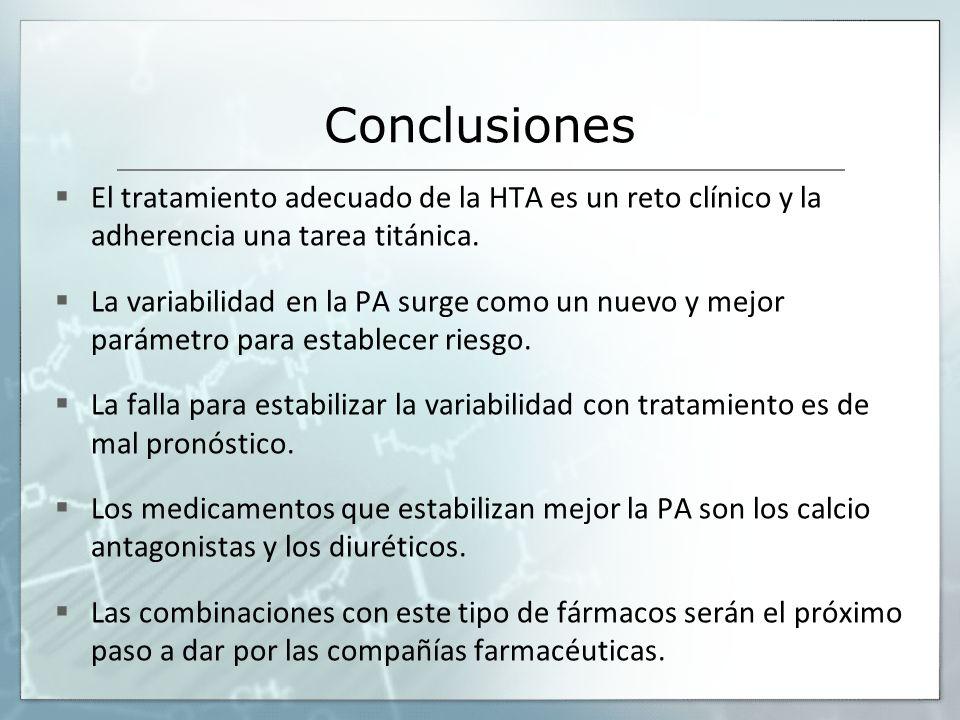 Conclusiones El tratamiento adecuado de la HTA es un reto clínico y la adherencia una tarea titánica. La variabilidad en la PA surge como un nuevo y m