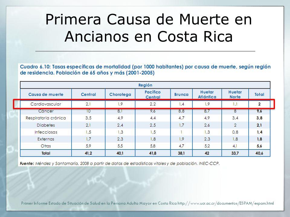 Primera Causa de Muerte en Ancianos en Costa Rica Primer Informe Estado de Situación de Salud en la Persona Adulta Mayor en Costa Rica http://www.ucr.