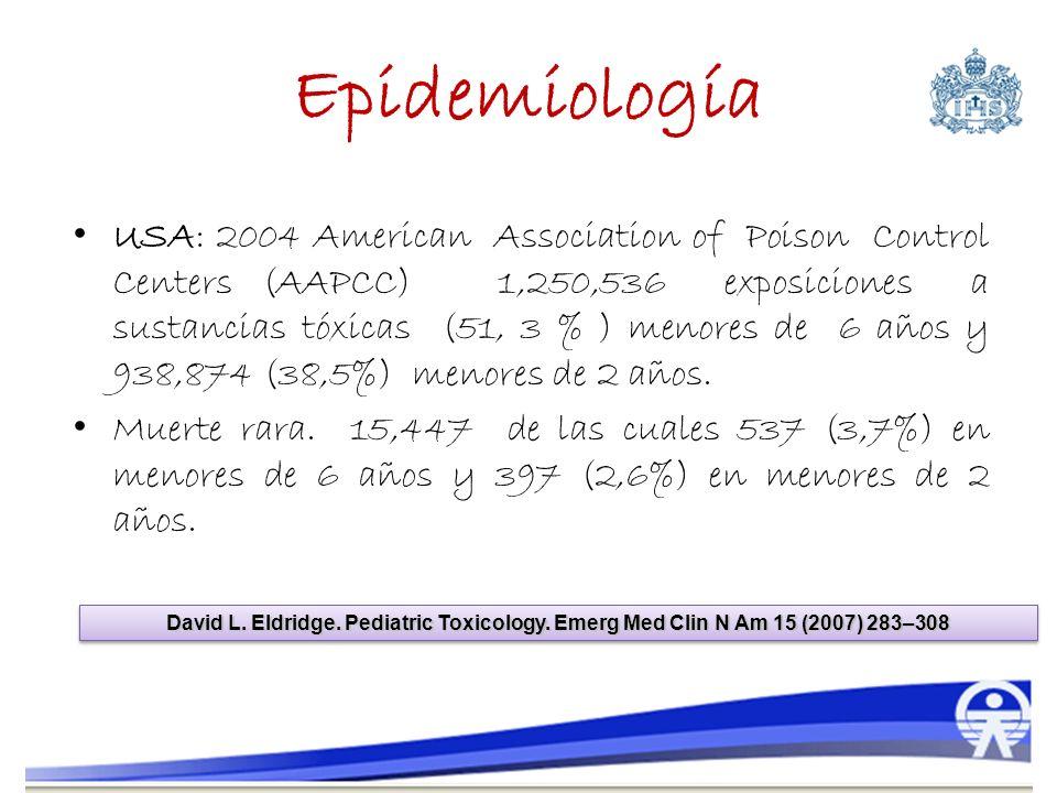 Epidemiología USA: 2004 American Association of Poison Control Centers (AAPCC) 1,250,536 exposiciones a sustancias tóxicas (51, 3 % ) menores de 6 año