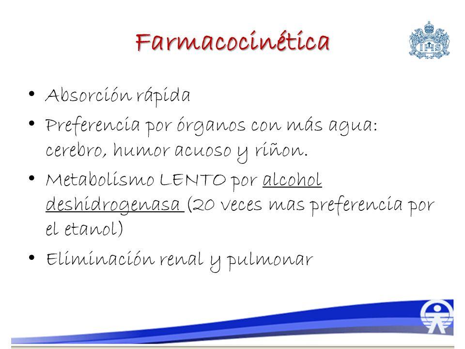 Farmacocinética Absorción rápida Preferencia por órganos con más agua: cerebro, humor acuoso y riñon. Metabolismo LENTO por alcohol deshidrogenasa (20